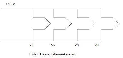Sa51_filament_p